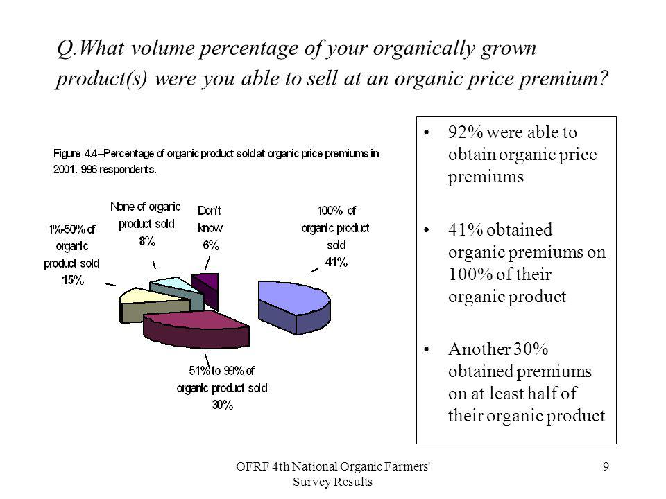 OFRF 4th National Organic Farmers Survey Results 9 Q.What volume percentage of your organically grown product(s) were you able to sell at an organic price premium.
