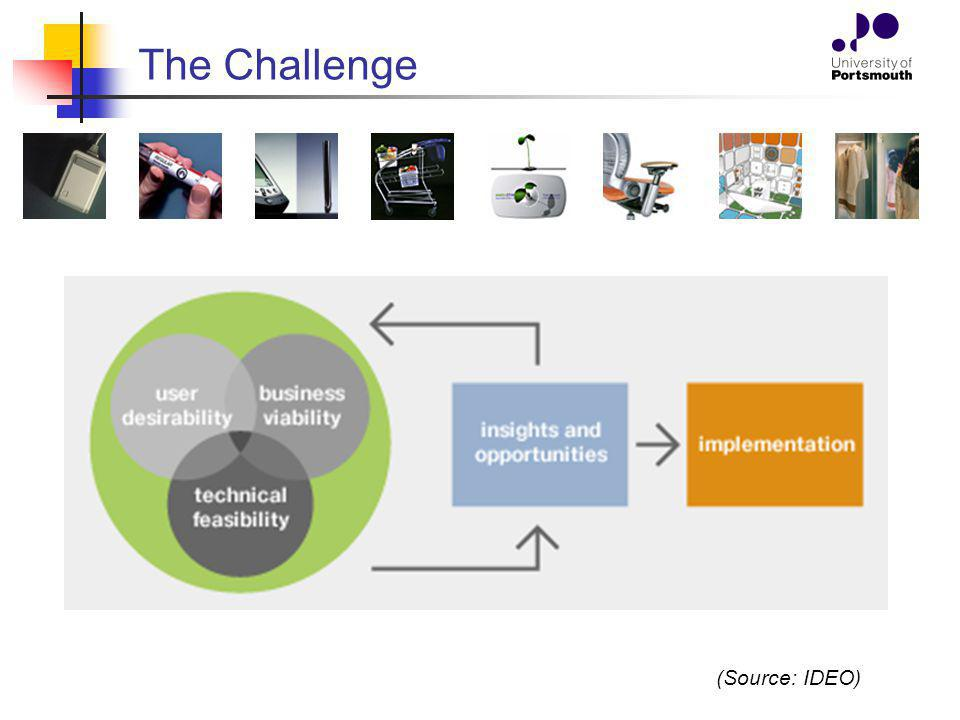 The Challenge (Source: IDEO)