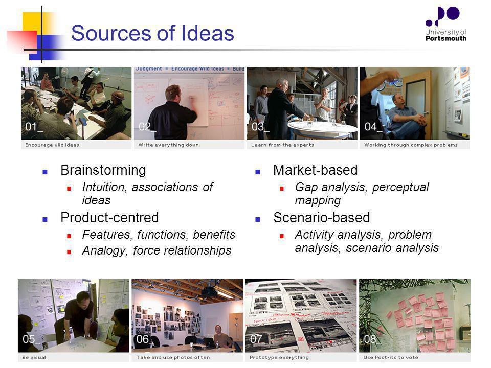 Sources of Ideas Brainstorming Intuition, associations of ideas Product-centred Features, functions, benefits Analogy, force relationships Market-base
