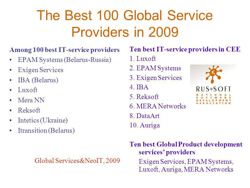The Best 100 Global Service Providers in 2009 Among 100 best IT-service providers EPAM Systems (Belarus-Russia) Exigen Services IBA (Belarus) Luxoft Mera NN Reksoft Intetics (Ukraine) Itransition (Belarus) Global Services&NeoIT, 2009 Ten best IT-service providers in CEE 1.