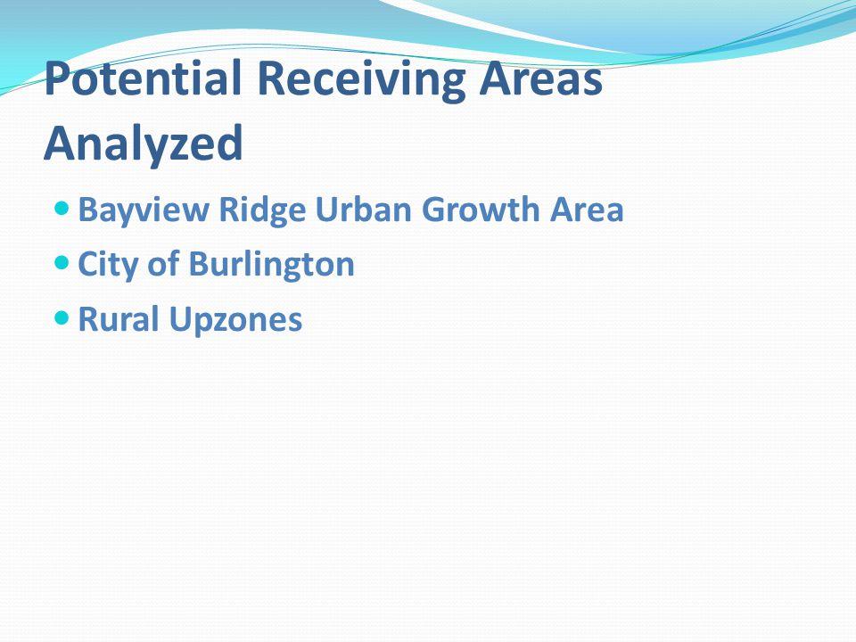 Potential Receiving Areas Analyzed Bayview Ridge Urban Growth Area City of Burlington Rural Upzones