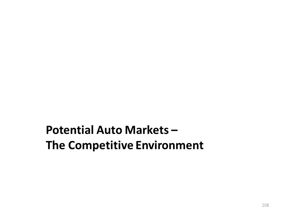 Potential Auto Markets – The Competitive Environment 108
