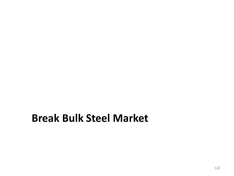 Break Bulk Steel Market 128