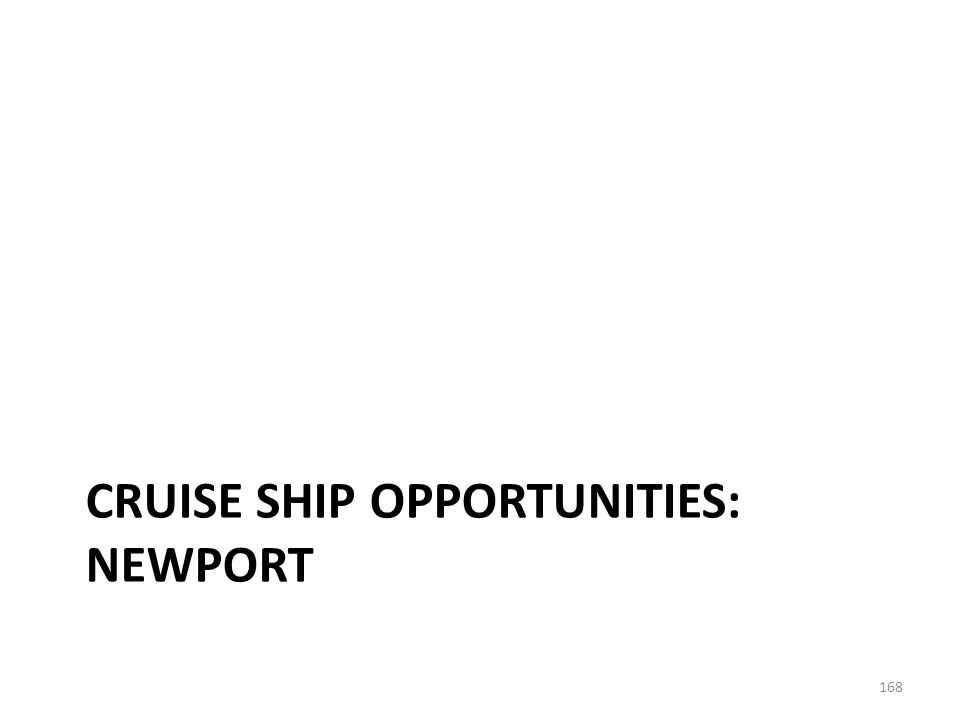 CRUISE SHIP OPPORTUNITIES: NEWPORT 168