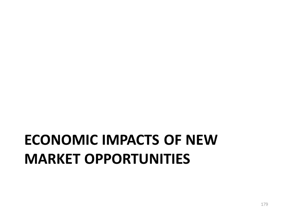 ECONOMIC IMPACTS OF NEW MARKET OPPORTUNITIES 179