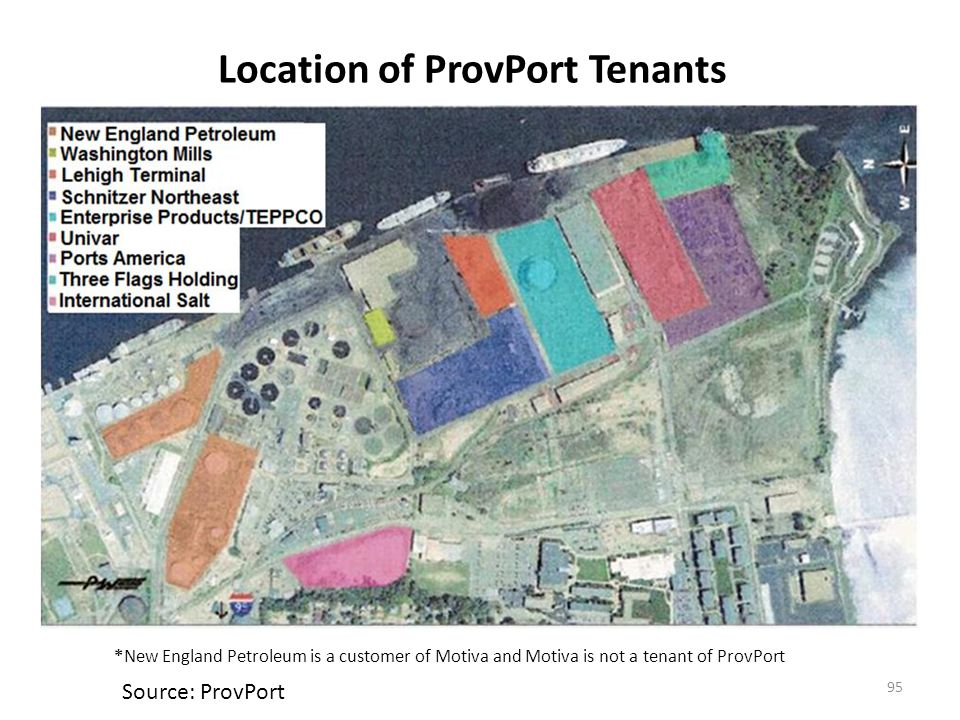 Location of ProvPort Tenants *New England Petroleum is a customer of Motiva and Motiva is not a tenant of ProvPort 95 Source: ProvPort