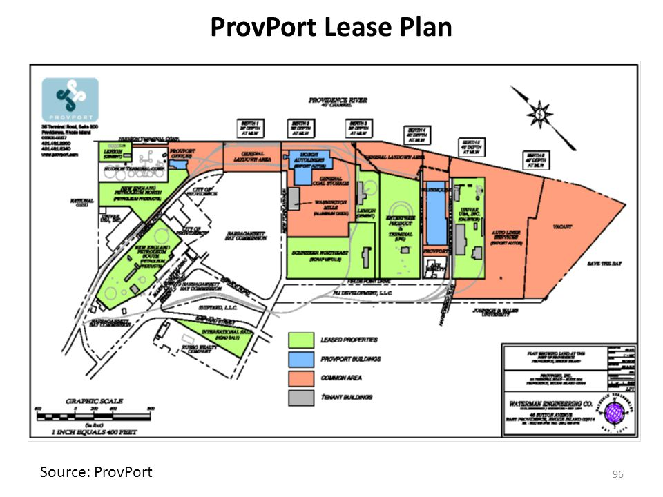 ProvPort Lease Plan 96 Source: ProvPort