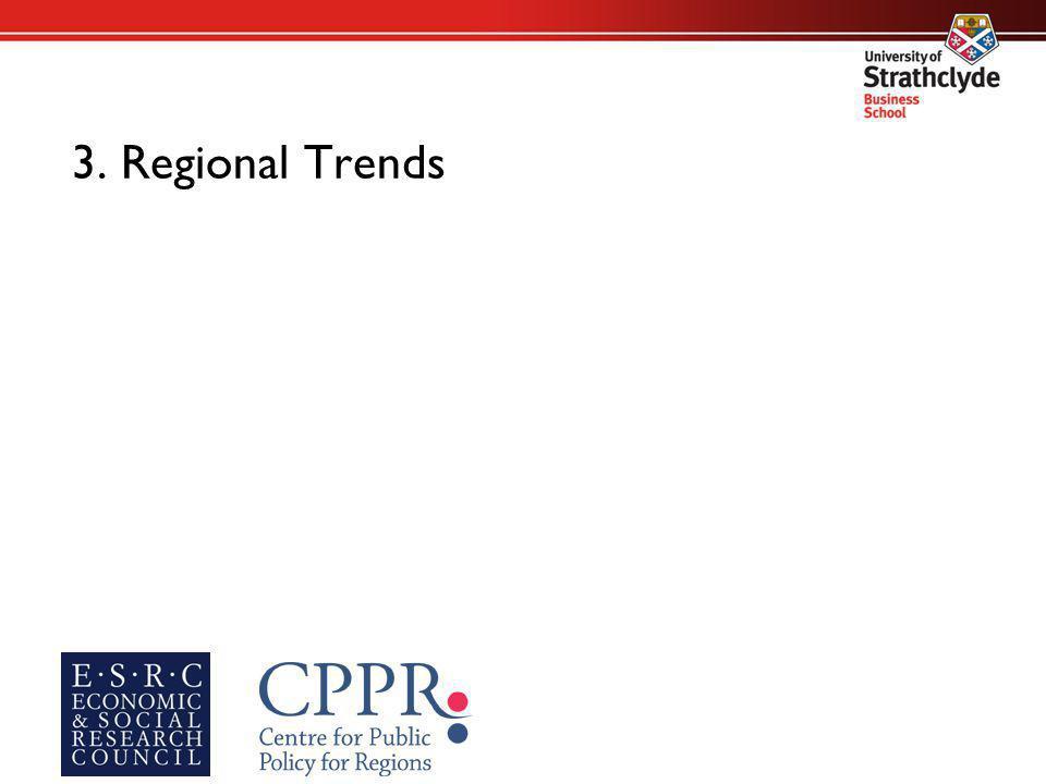 3. Regional Trends