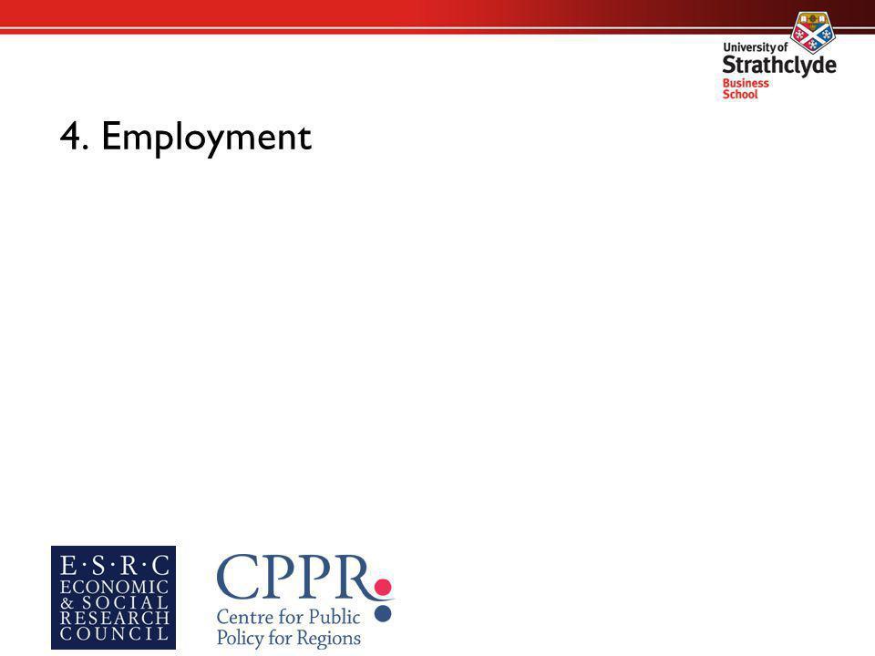 4. Employment