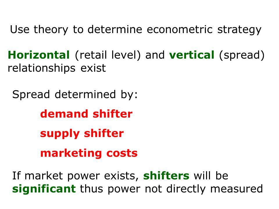 Use theory to determine econometric strategy If market power exists, shifters will be significant thus power not directly measured Spread determined by: demand shifter supply shifter marketing costs Horizontal (retail level) and vertical (spread) relationships exist