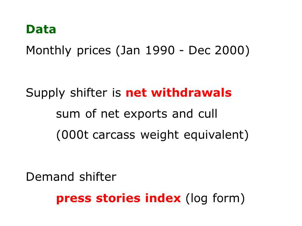 Data Monthly prices (Jan Dec 2000) Supply shifter is net withdrawals sum of net exports and cull (000t carcass weight equivalent) Demand shifter press stories index (log form)