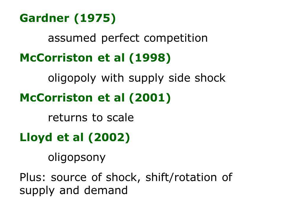 Gardner (1975) assumed perfect competition McCorriston et al (1998) oligopoly with supply side shock McCorriston et al (2001) returns to scale Lloyd e