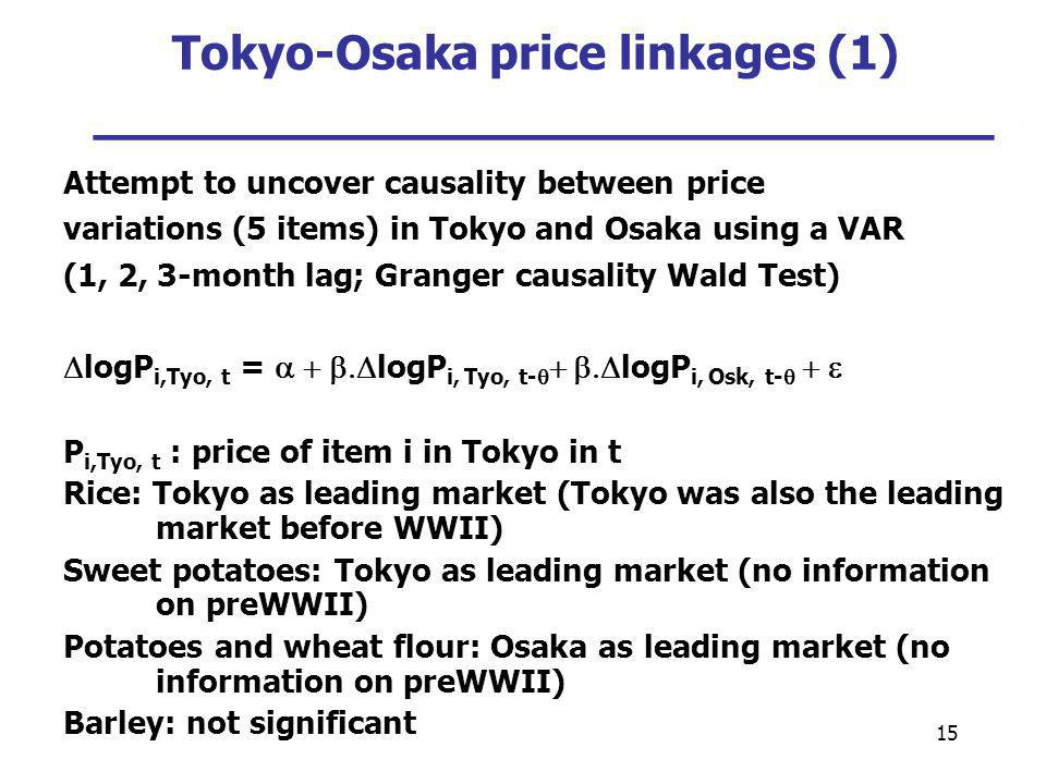 15 Tokyo-Osaka price linkages (1) ___________________________ Attempt to uncover causality between price variations (5 items) in Tokyo and Osaka using