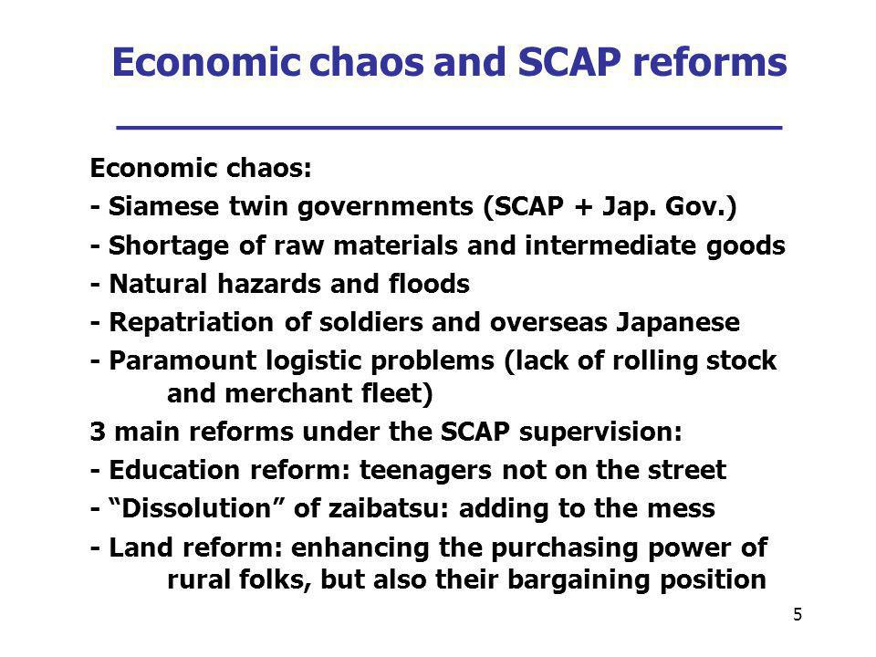 5 Economic chaos and SCAP reforms ___________________________ Economic chaos: - Siamese twin governments (SCAP + Jap.