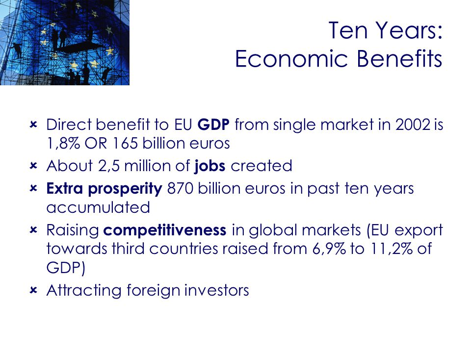 Ten Years: Economic Benefits Direct benefit to EU GDP from single market in 2002 is 1,8% OR 165 billion euros About 2,5 million of jobs created Extra prosperity 870 billion euros in past ten years accumulated Raising competitiveness in global markets (EU export towards third countries raised from 6,9% to 11,2% of GDP) Attracting foreign investors