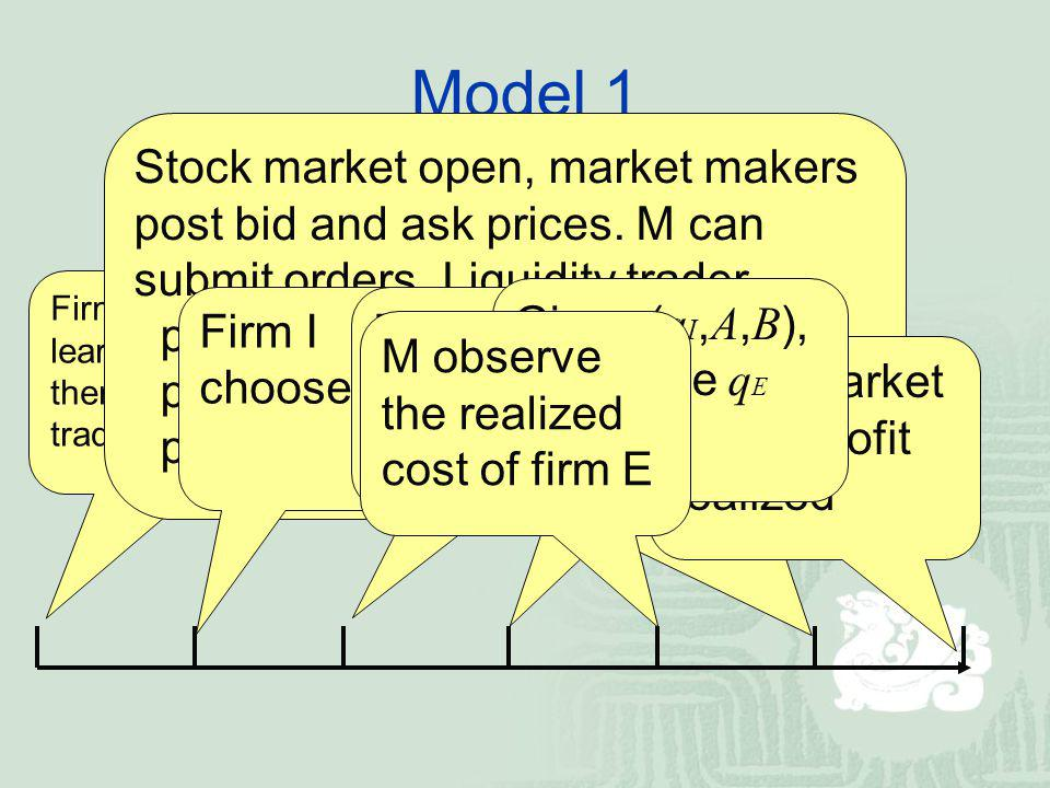 Model 1 Firms and managers learn about whether there are insider trading restrictions Stock market open, market makers post bid and ask prices.