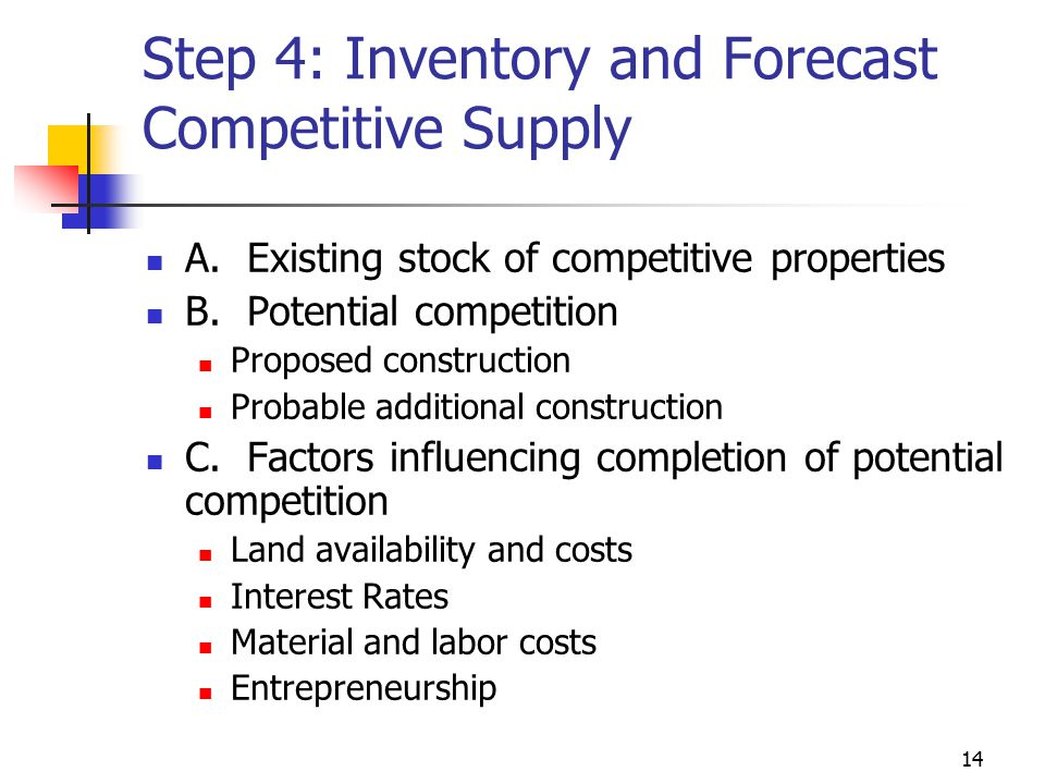 15 Step 5: Analyze the Interaction of Supply and Demand Residual Demand Study A.
