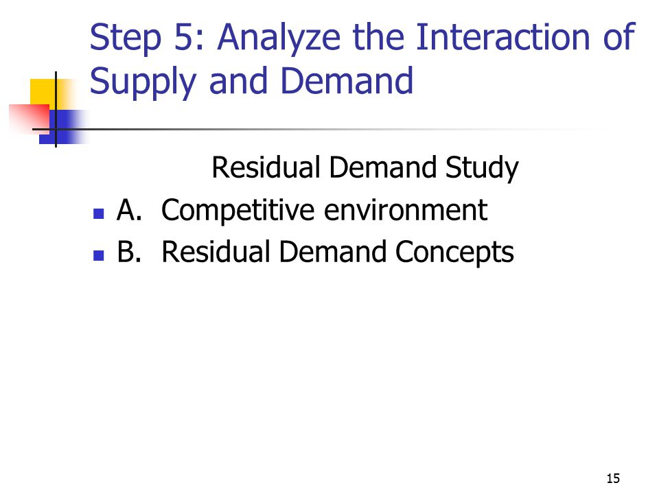 15 Step 5: Analyze the Interaction of Supply and Demand Residual Demand Study A. Competitive environment B. Residual Demand Concepts