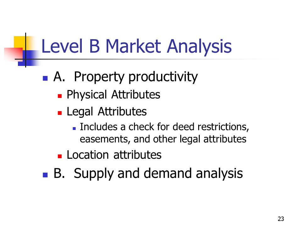 23 Level B Market Analysis A. Property productivity Physical Attributes Legal Attributes Includes a check for deed restrictions, easements, and other
