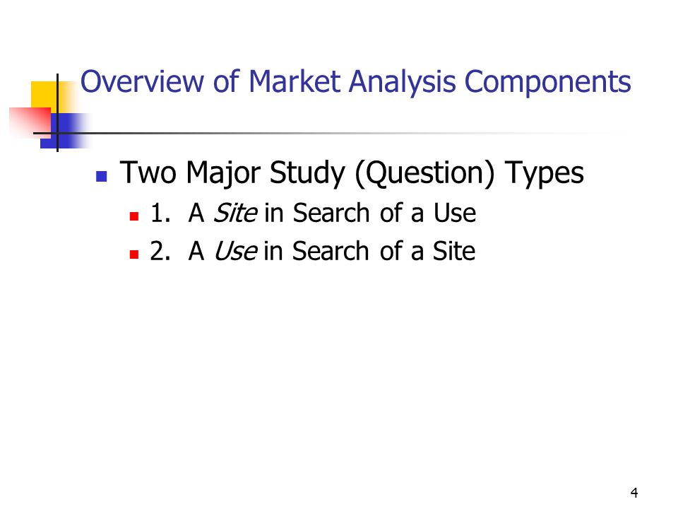 5 Overview of Market Analysis Components The Study Process 1.