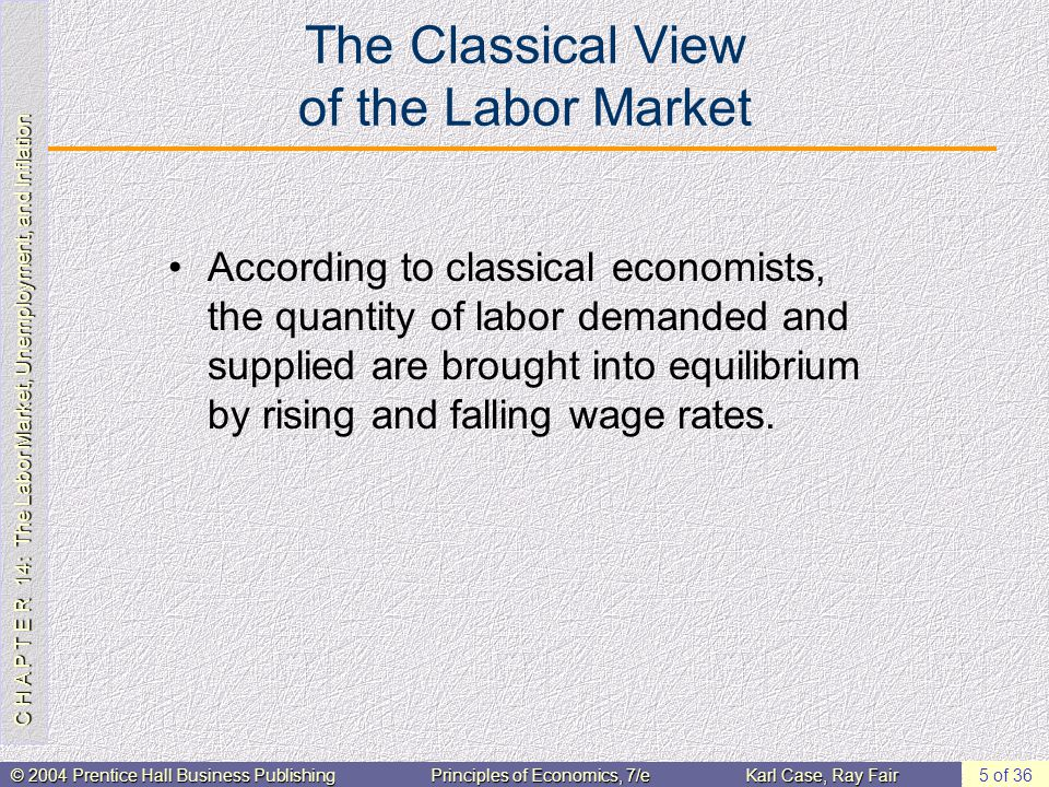 C H A P T E R 14: The Labor Market, Unemployment, and Inflation © 2004 Prentice Hall Business PublishingPrinciples of Economics, 7/eKarl Case, Ray Fair 16 of 36 The Short-Run Relationship Between the Unemployment Rate and Inflation In the short run, the unemployment rate (U) and aggregate output (income) (Y) are negatively related.