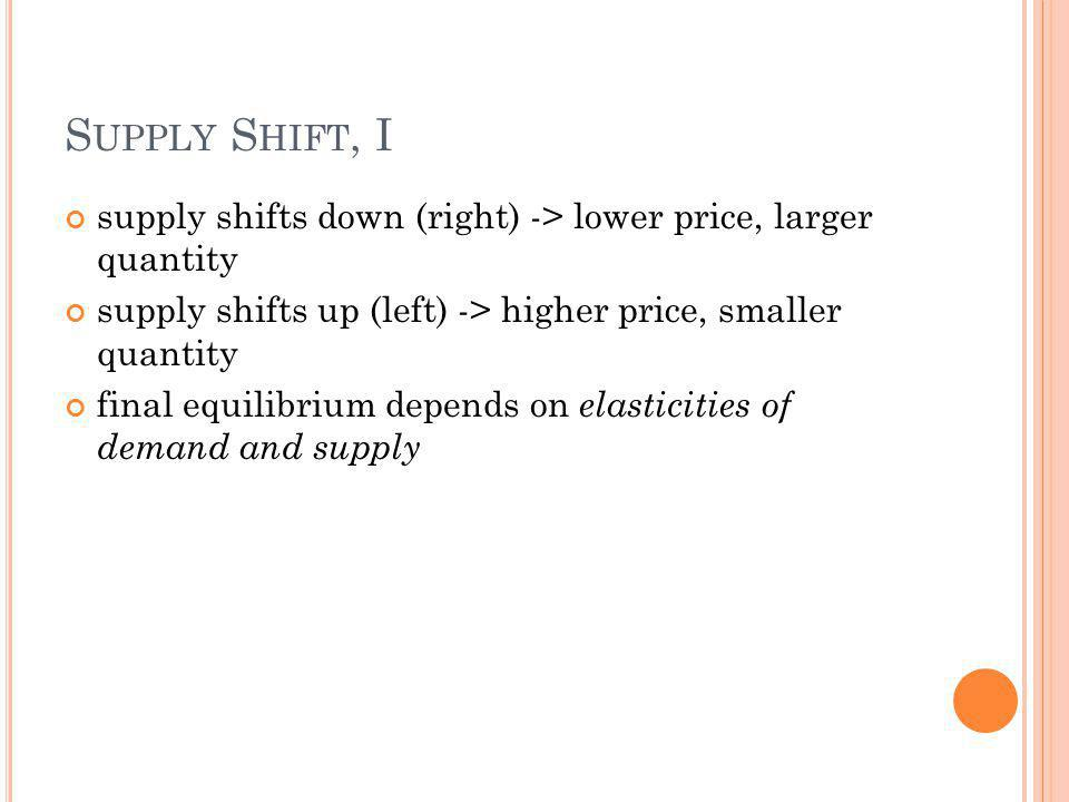 S UPPLY S HIFT, I supply shifts down (right) -> lower price, larger quantity supply shifts up (left) -> higher price, smaller quantity final equilibrium depends on elasticities of demand and supply