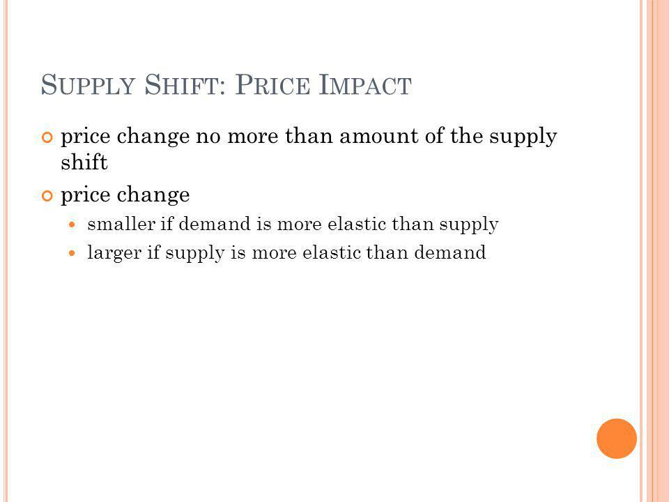 S UPPLY S HIFT : P RICE I MPACT price change no more than amount of the supply shift price change smaller if demand is more elastic than supply larger