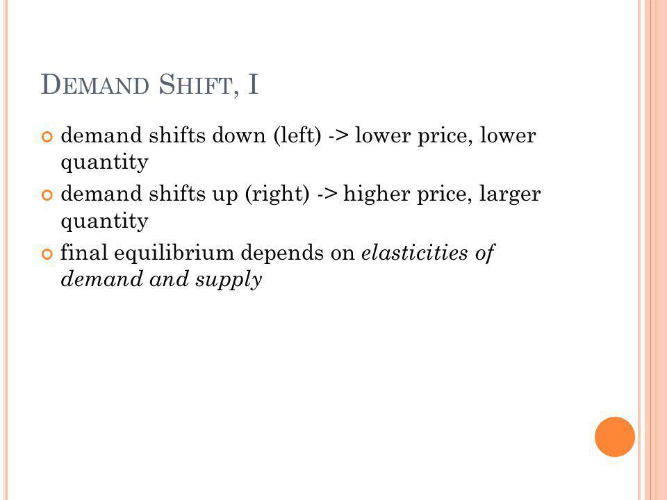D EMAND S HIFT, I demand shifts down (left) -> lower price, lower quantity demand shifts up (right) -> higher price, larger quantity final equilibrium depends on elasticities of demand and supply