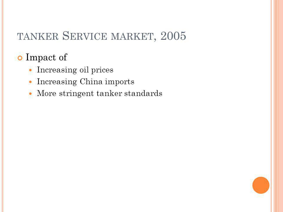 TANKER S ERVICE MARKET, 2005 Impact of Increasing oil prices Increasing China imports More stringent tanker standards