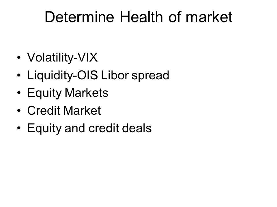 VIX (Volatility Index)