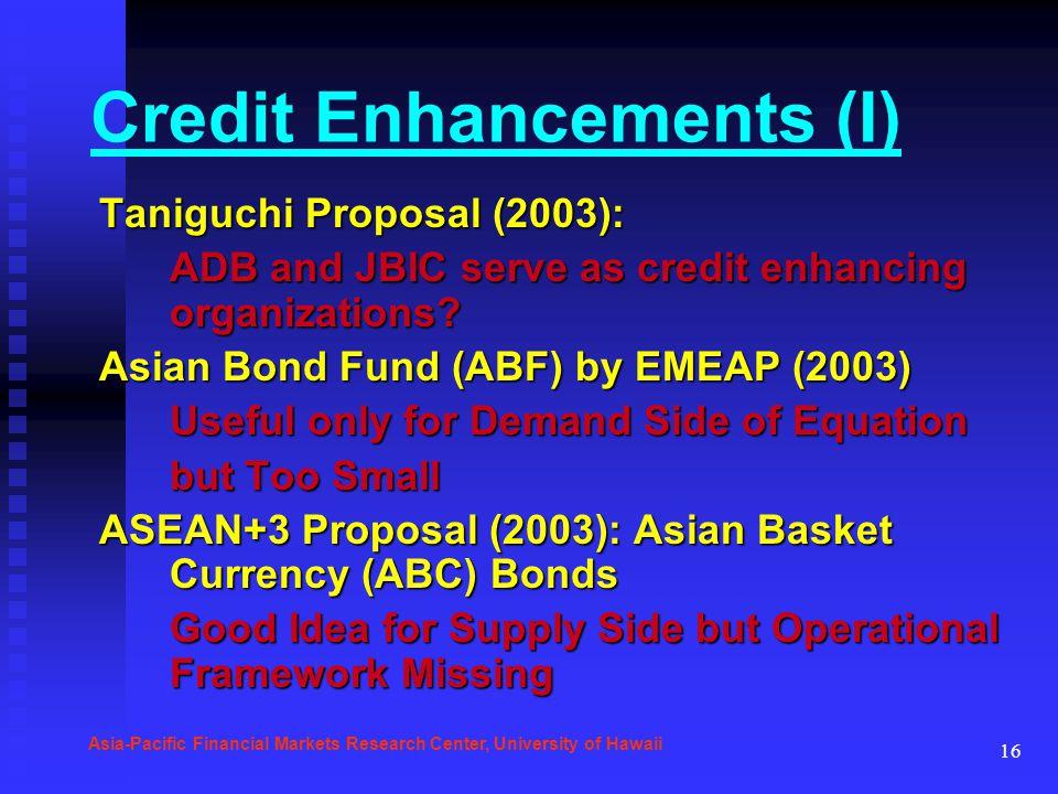16 Credit Enhancements (I) Taniguchi Proposal (2003): ADB and JBIC serve as credit enhancing organizations.