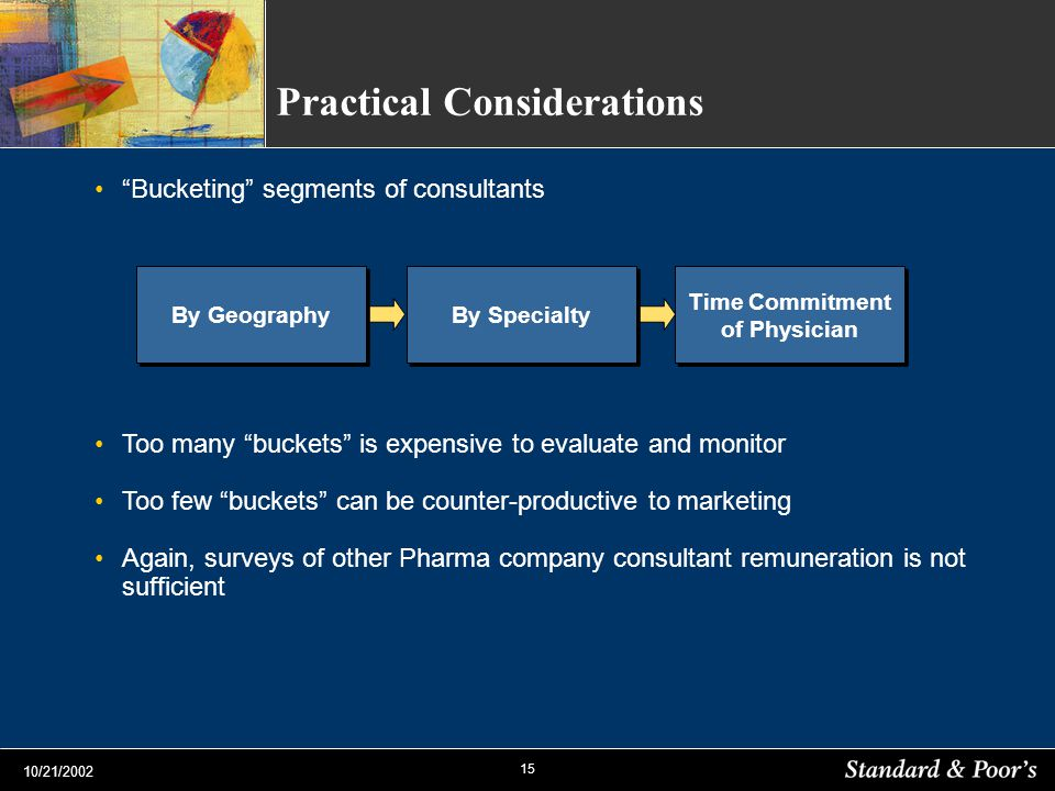 15 10/21/2002 Practical Considerations Bucketing segments of consultants By Geography By Specialty Time Commitment of Physician Time Commitment of Phy