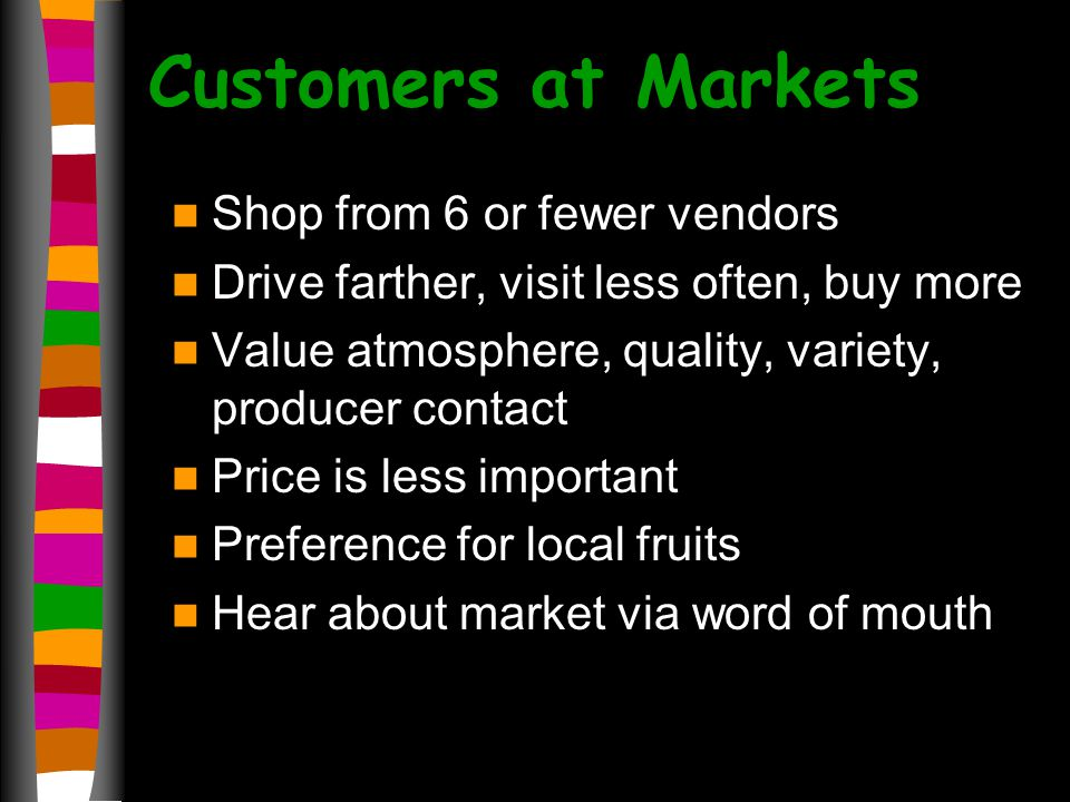 Customers at Markets Shop from 6 or fewer vendors Drive farther, visit less often, buy more Value atmosphere, quality, variety, producer contact Price is less important Preference for local fruits Hear about market via word of mouth