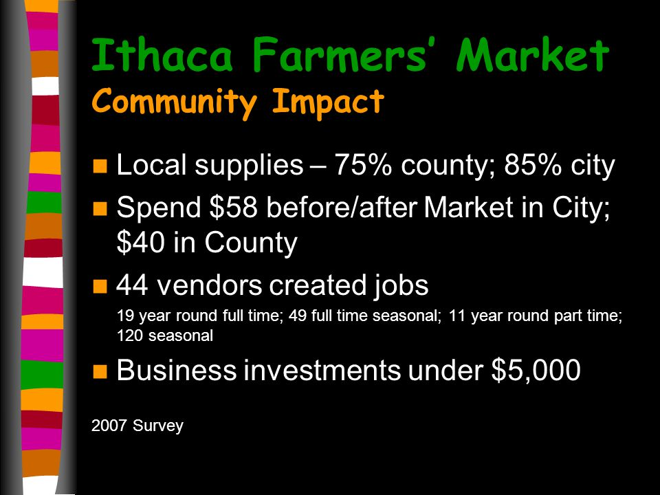 Ithaca Farmers Market Community Impact Local supplies – 75% county; 85% city Spend $58 before/after Market in City; $40 in County 44 vendors created jobs 19 year round full time; 49 full time seasonal; 11 year round part time; 120 seasonal Business investments under $5,000 2007 Survey
