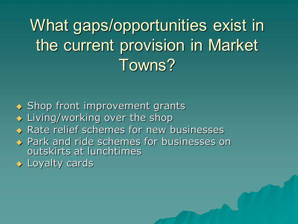 What gaps/opportunities exist in the current provision in Market Towns? Shop front improvement grants Shop front improvement grants Living/working ove