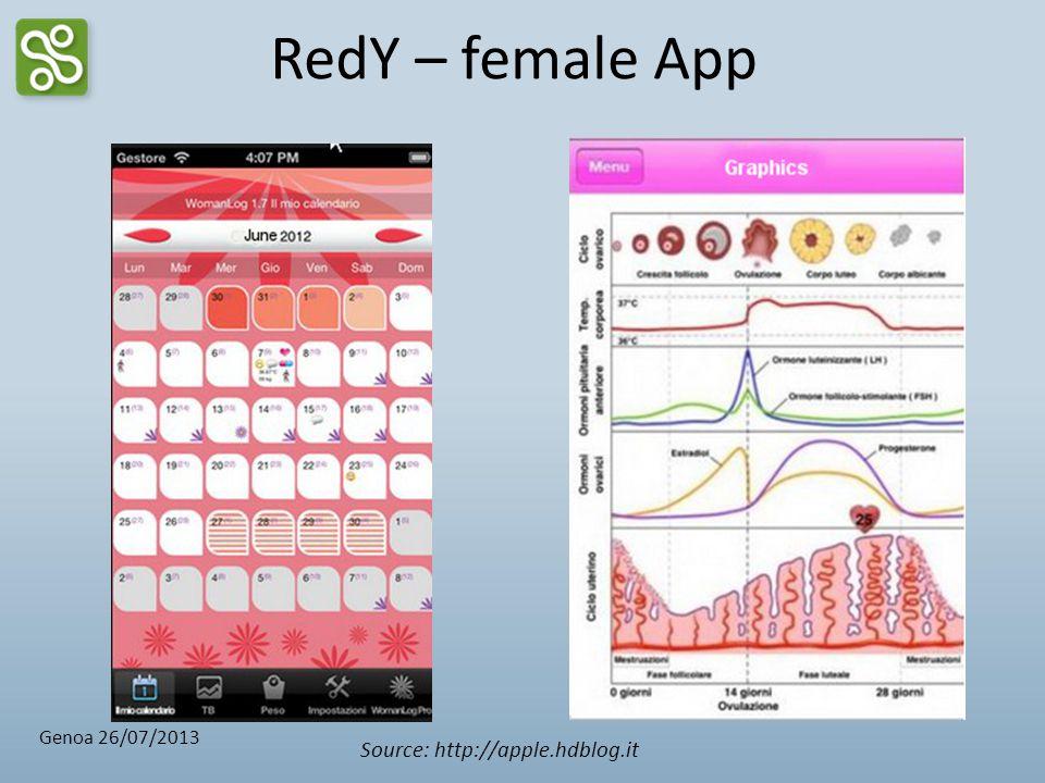 RedY – female App Source: http://apple.hdblog.it Genoa 26/07/2013