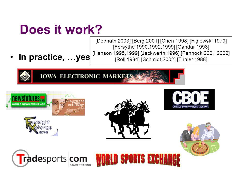 Does it work? In practice, …yes! [Debnath 2003] [Berg 2001] [Chen 1998] [Figlewski 1979] [Forsythe 1990,1992,1999] [Gandar 1998] [Hanson 1995,1999] [J