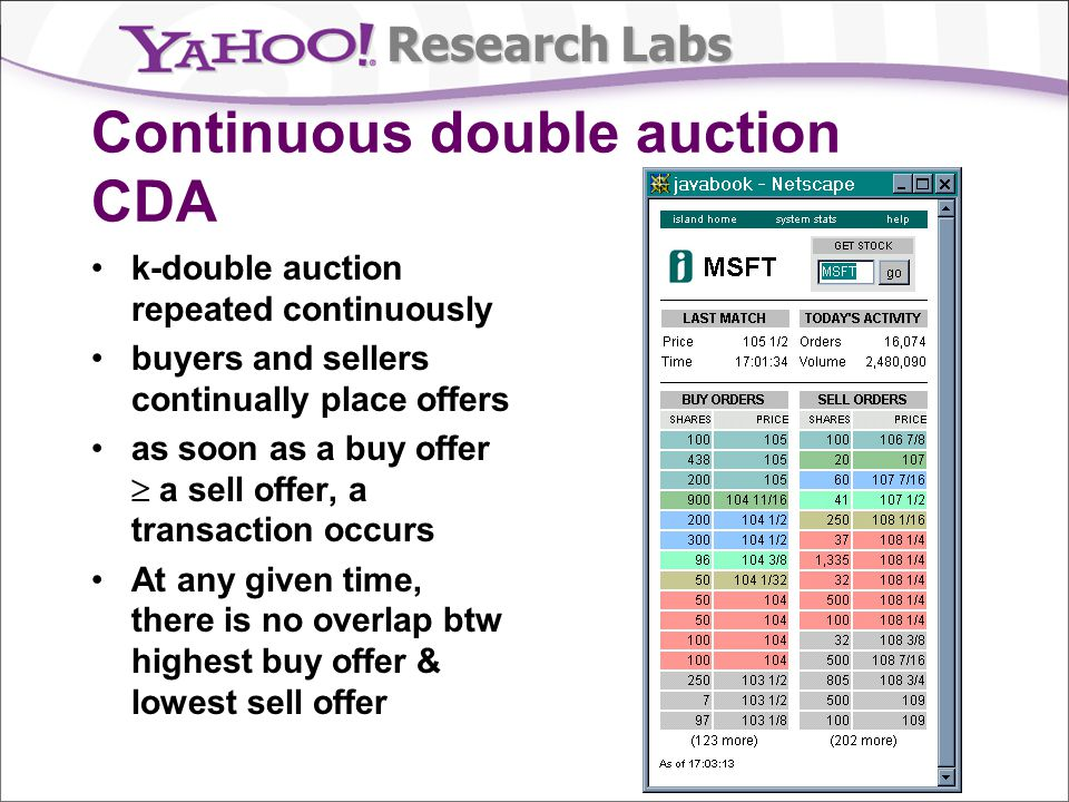 Research Labs Continuous double auction CDA k-double auction repeated continuously buyers and sellers continually place offers as soon as a buy offer