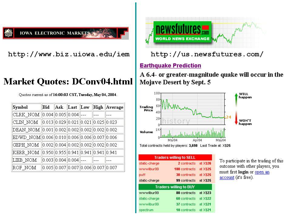 http://us.newsfutures.com/ http://www.biz.uiowa.edu/iem