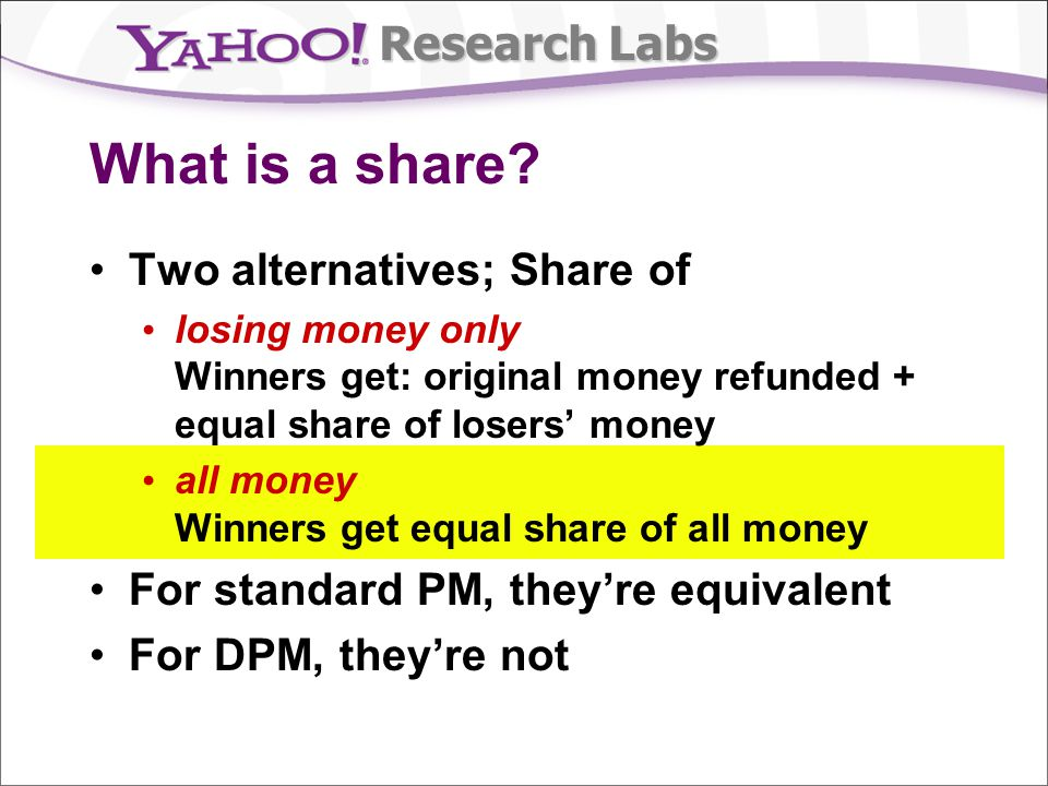 Research Labs What is a share.