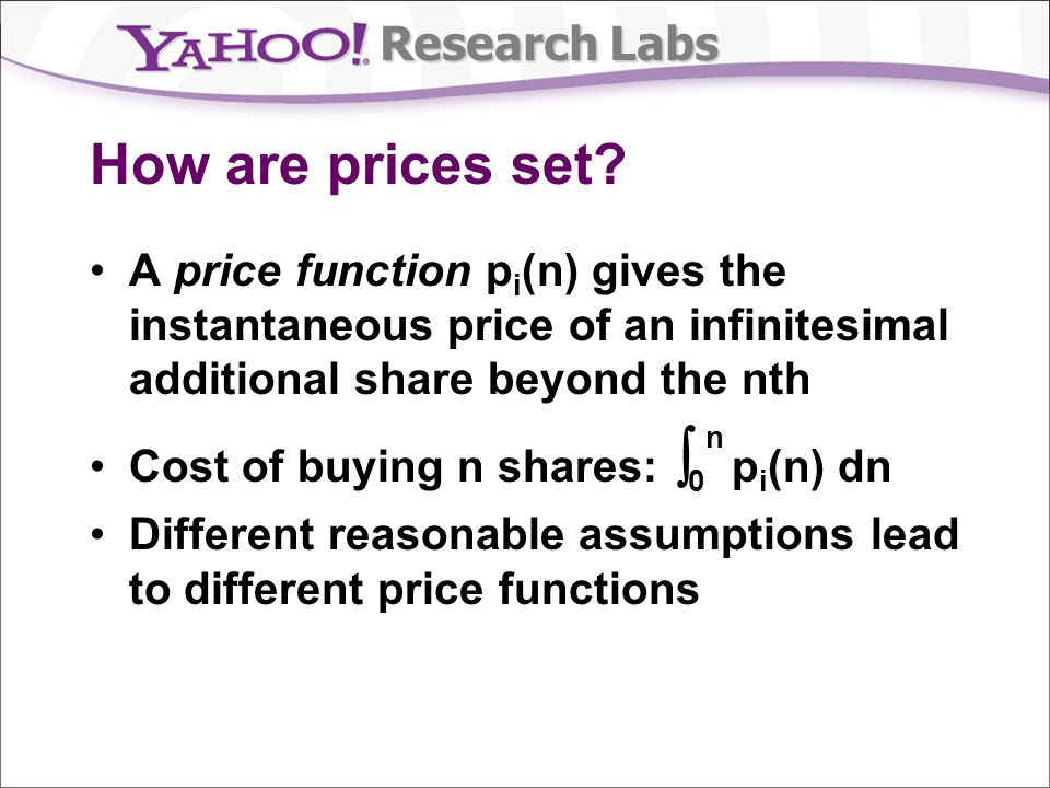 Research Labs How are prices set.
