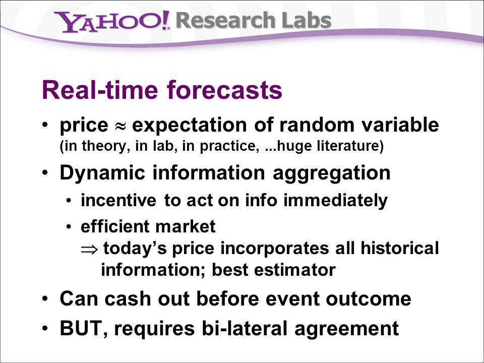 Research Labs Price function I Suppose: pri1 = Pay2 pri2=Pay1 natural, reasonable, reduces dimens., supports random walk hypothesis Implies MPr(A) = Mon1 Num1 Mon1 Num1 + Mon2 Num2