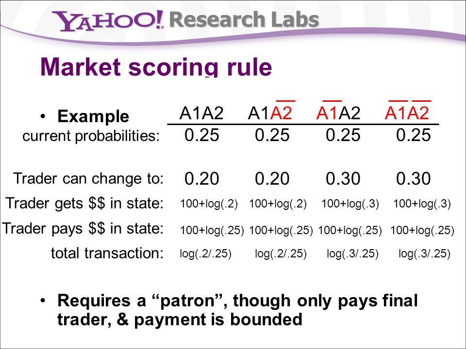 Research Labs Market scoring rule A1A2 A1A2 0.25 0.25 0.25 0.25 0.20 0.20 0.30 0.30 100+log(.2) 100+log(.2) 100+log(.3) 100+log(.3) 100+log(.25) 100+l
