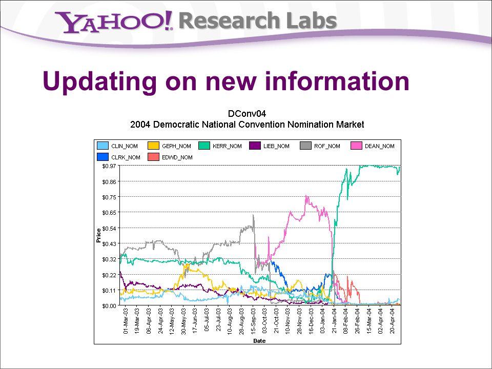 Research Labs 1 1 1 1 1 1 1 1 1 1 1 1 Dynamic pari-mutuel market Basic idea