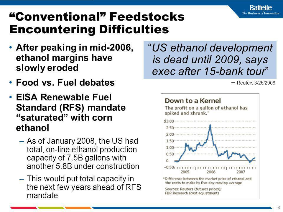8 Conventional Feedstocks Encountering Difficulties After peaking in mid-2006, ethanol margins have slowly eroded Food vs.