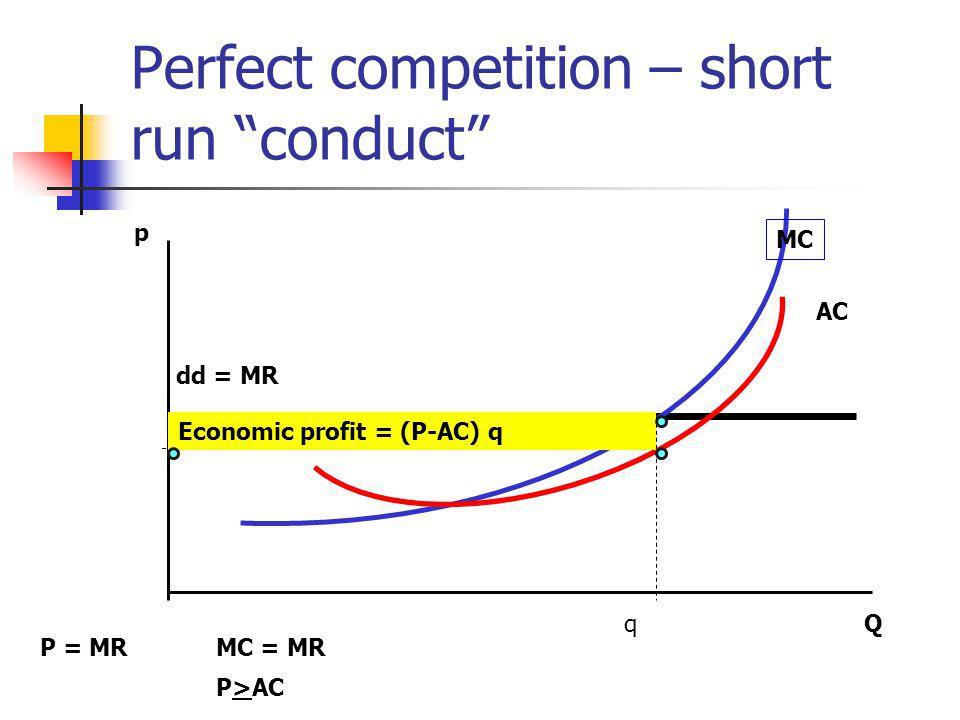Perfect competition – short run conduct p Q dd = MR MC P = MRMC = MR q P>AC AC Economic profit = (P-AC) q