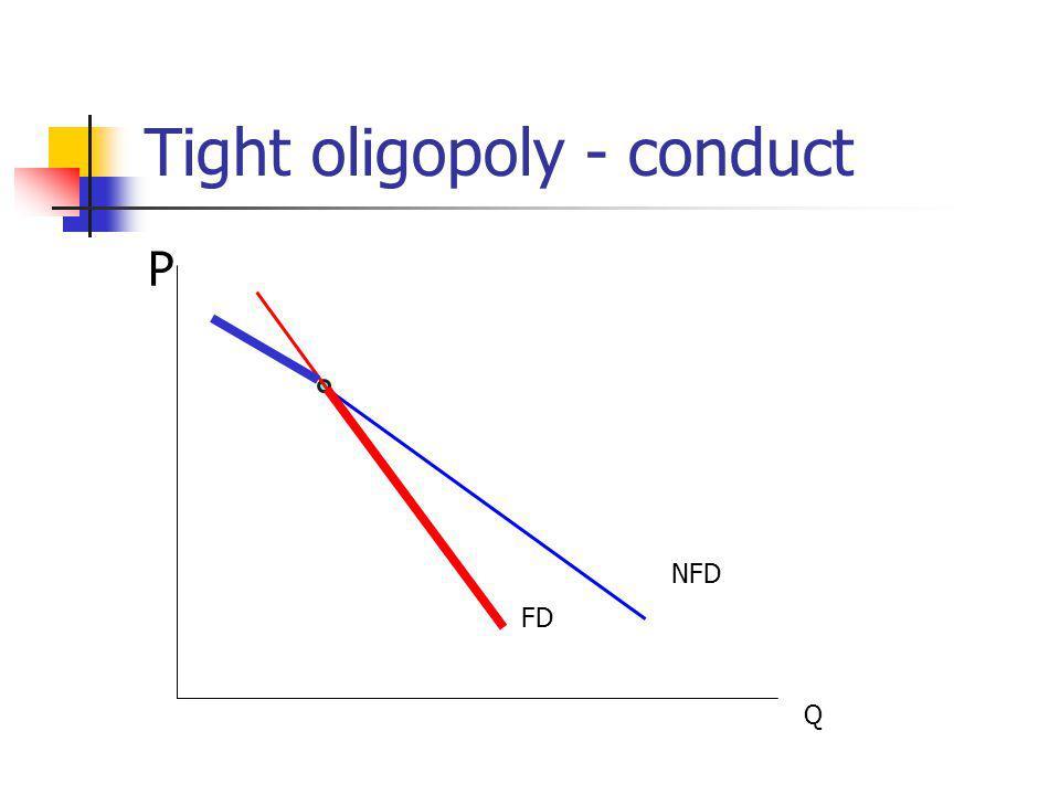Tight oligopoly - conduct P Q NFD FD