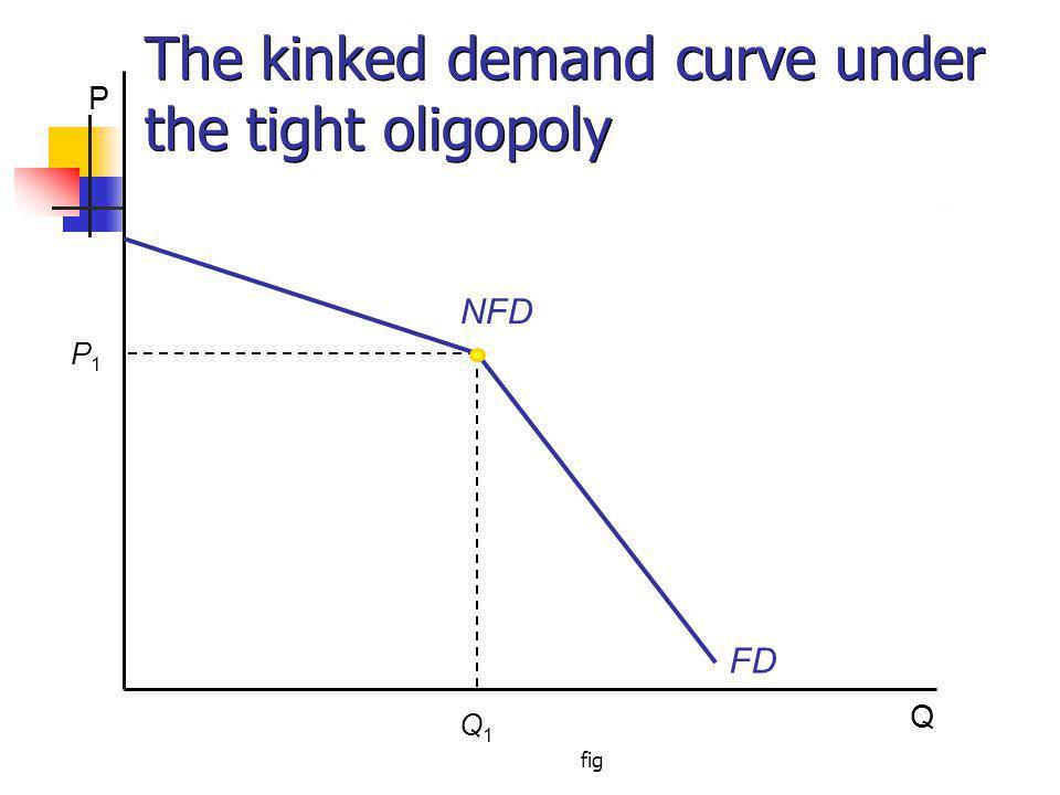 fig P Q P1P1 Q1Q1 FD NFD The kinked demand curve under the tight oligopoly