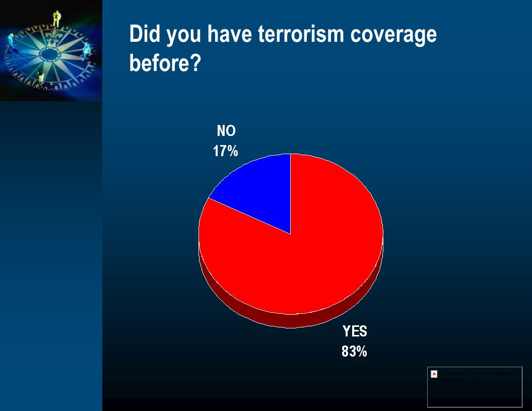 Did you have terrorism coverage before