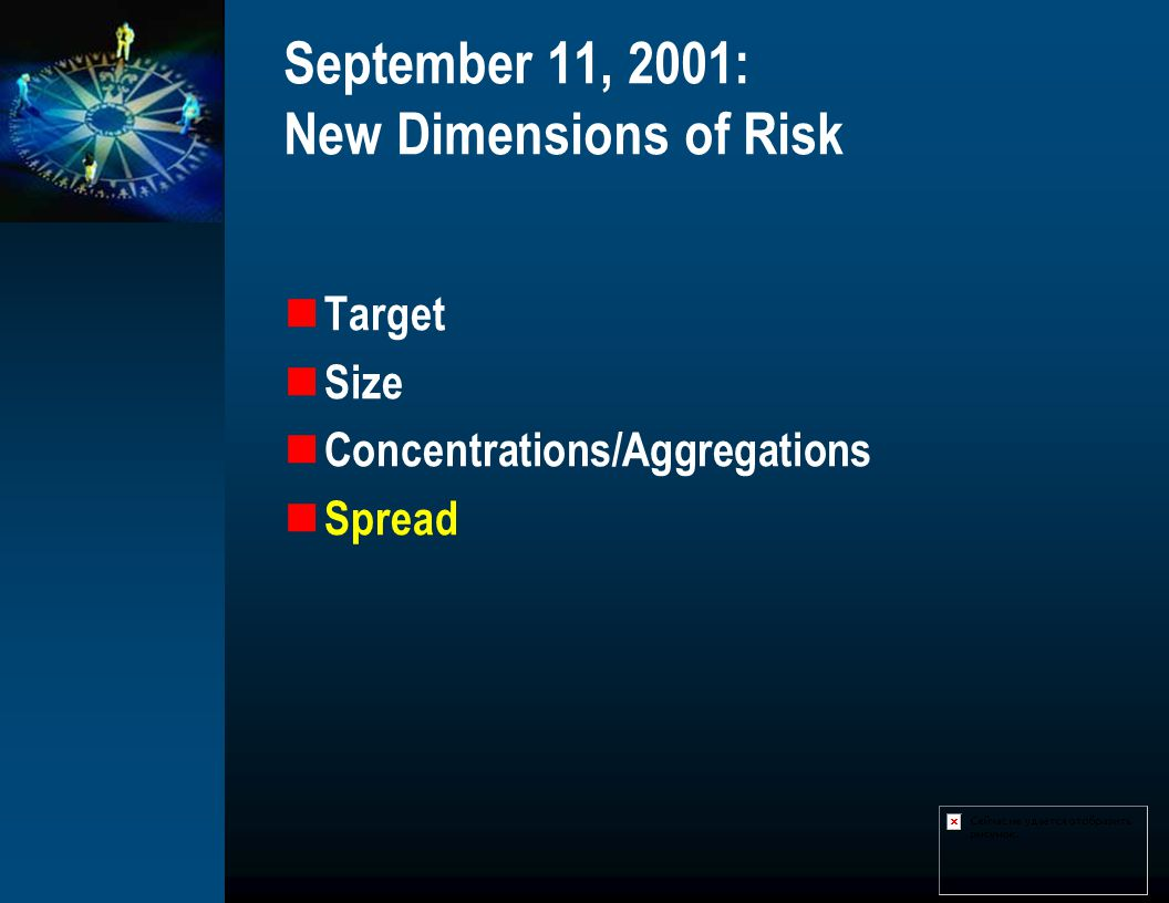 September 11, 2001: New Dimensions of Risk Target Size Concentrations/Aggregations Spread
